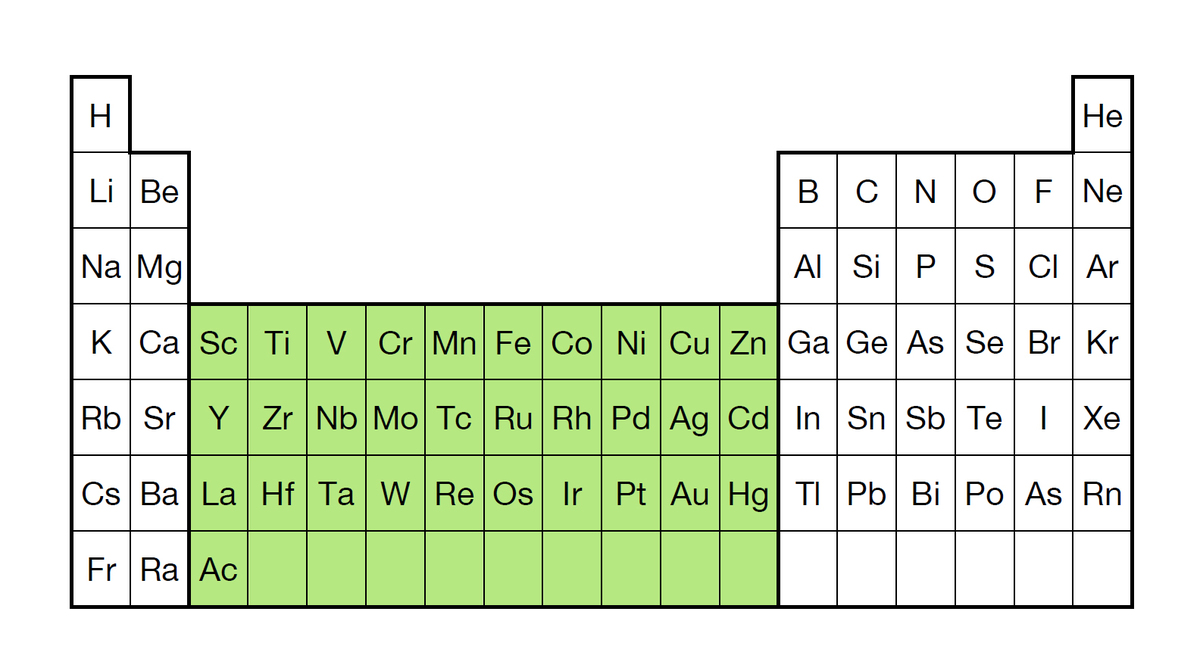 Kit cfn press news press releases news 2012 cfn periodic table of the elements transition metals green form compound with unpaired electrons gamestrikefo Choice Image