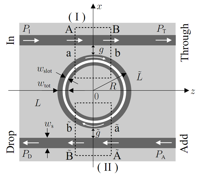 Kit Cfn Center For Functional Nanostructures